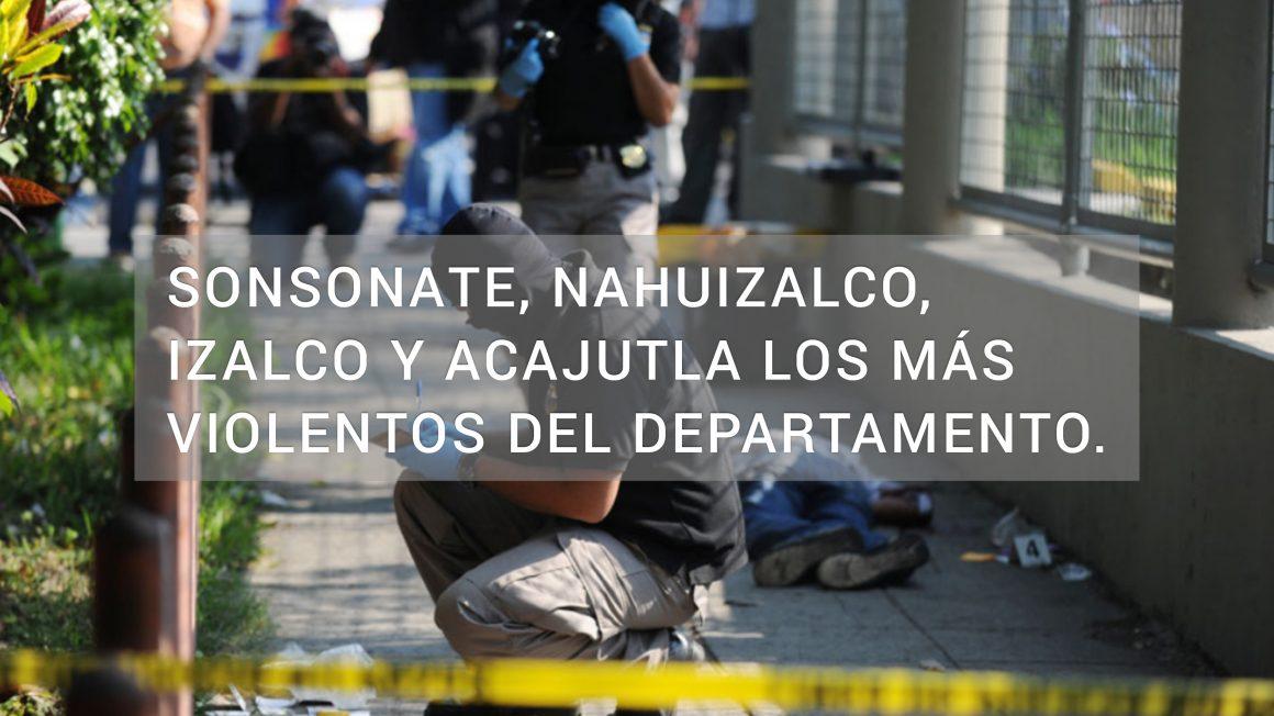 Sonsonate, Nahuizalco, Izalco y Acajutla, municipios del departamento con mayor índice de violencia homicida en 2021