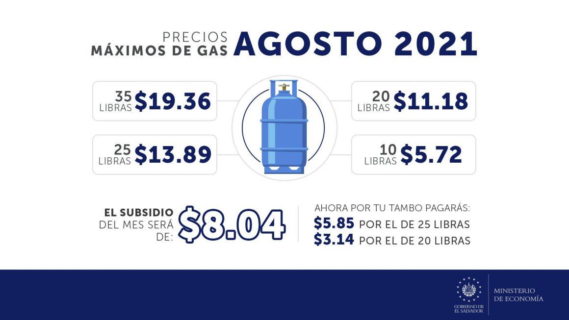 Desde mañana, el precio del tambo de gas de 25 libras sube $0.81